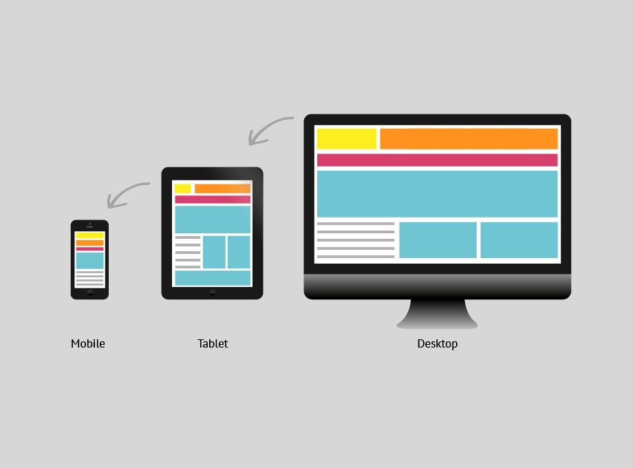 Responsive Web Design | Сергей Иоффе